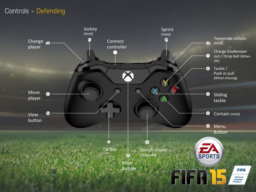 fifa-15-xbox-one-controls-defending_2