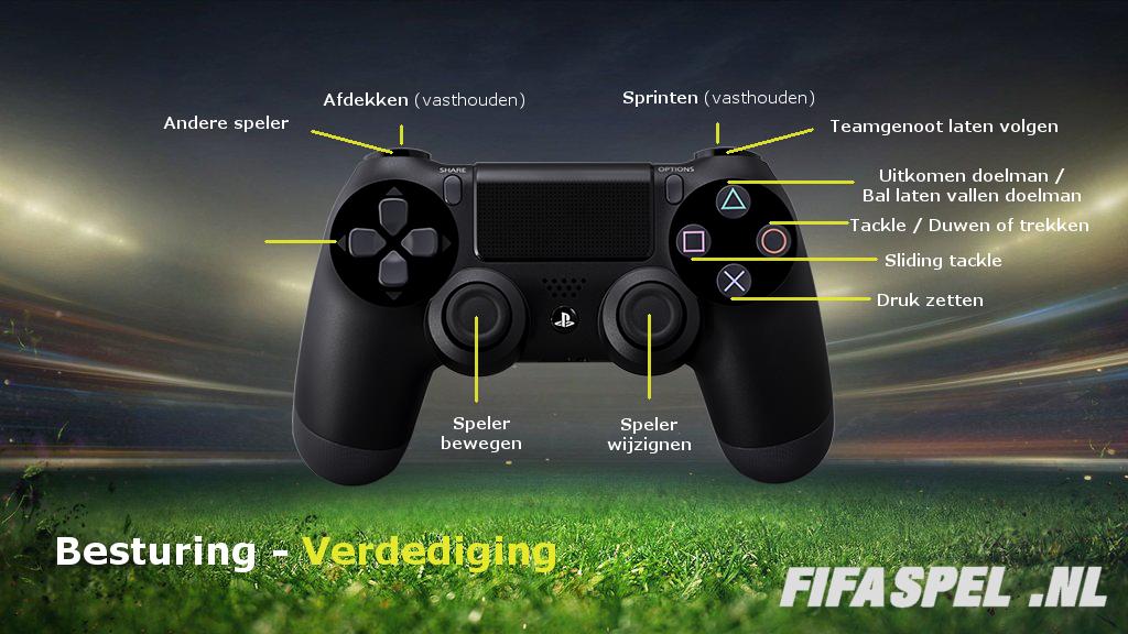 FIFA 18 Besturing Playstation PS4 verdediging